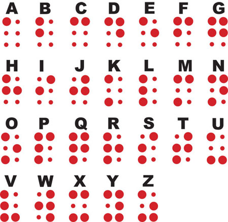 Braille letters from Braille Cards (http://www.braillecards.co.uk)